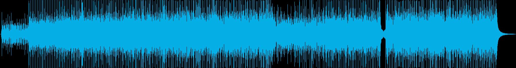 キャッチー、ギター、ロック、CM向けの再生済みの波形