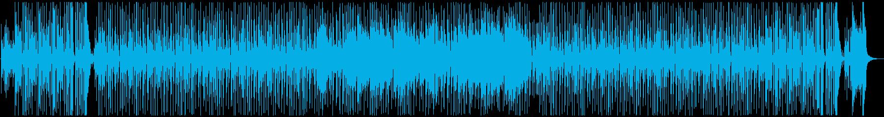 南洋的陽気なBGM。楽しい、踊りたくなるの再生済みの波形
