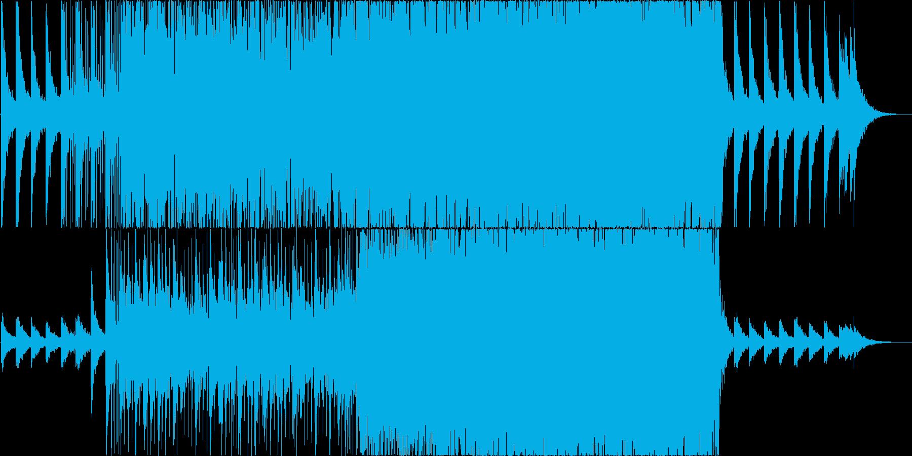 youtubeに使えそうなBGMの再生済みの波形