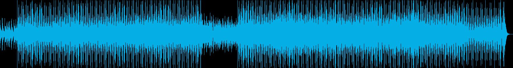 イベント等で雰囲気作りに使えるジャズの再生済みの波形
