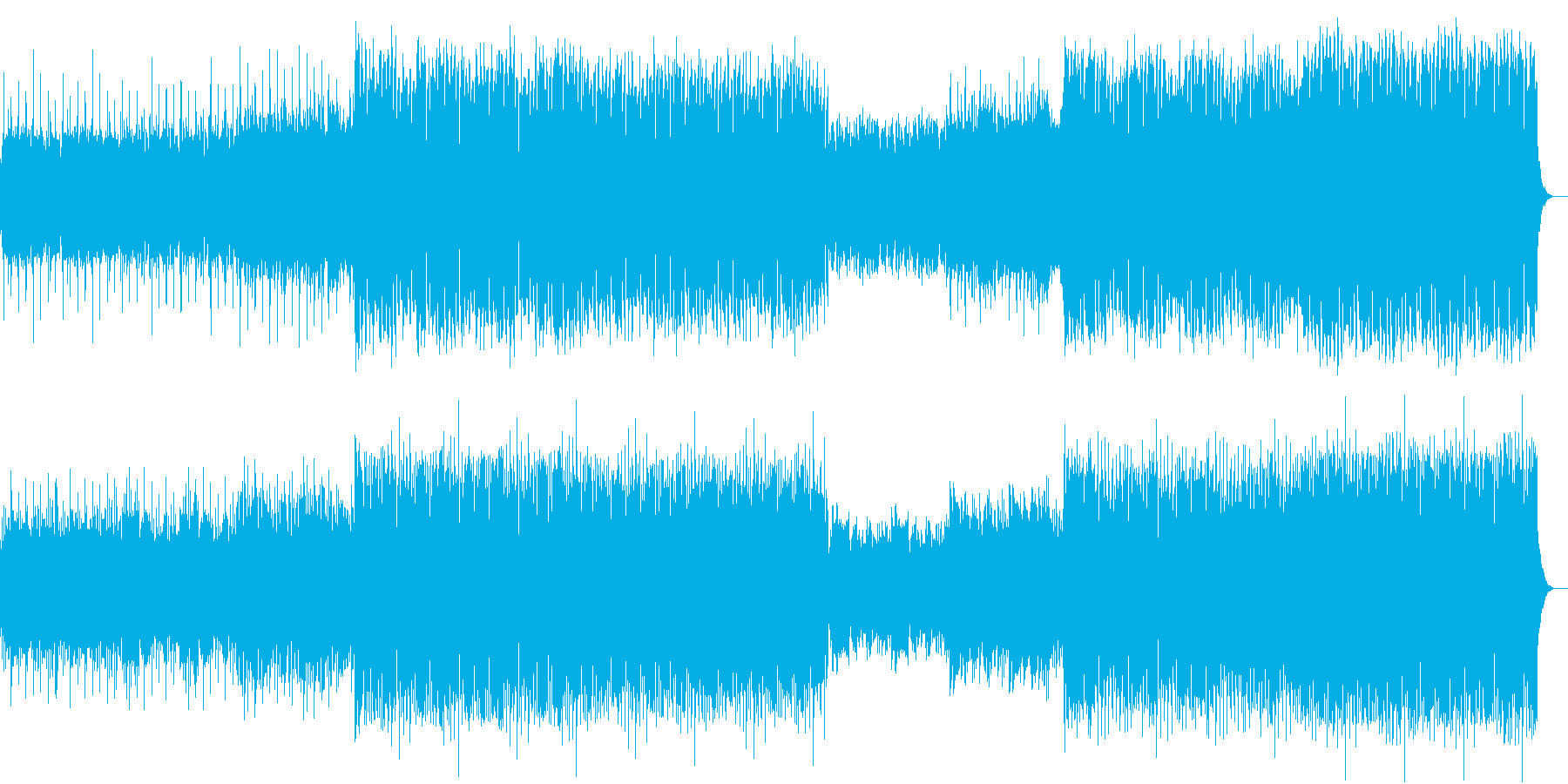 アップテンポなエレクトロの再生済みの波形
