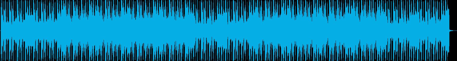 ジャジー、ヒップホップ、お洒落、CM等にの再生済みの波形