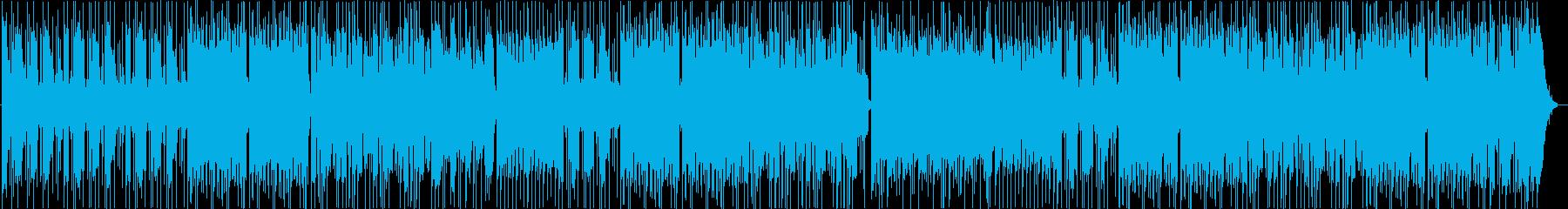 激しさと力強さのロック系インストの再生済みの波形