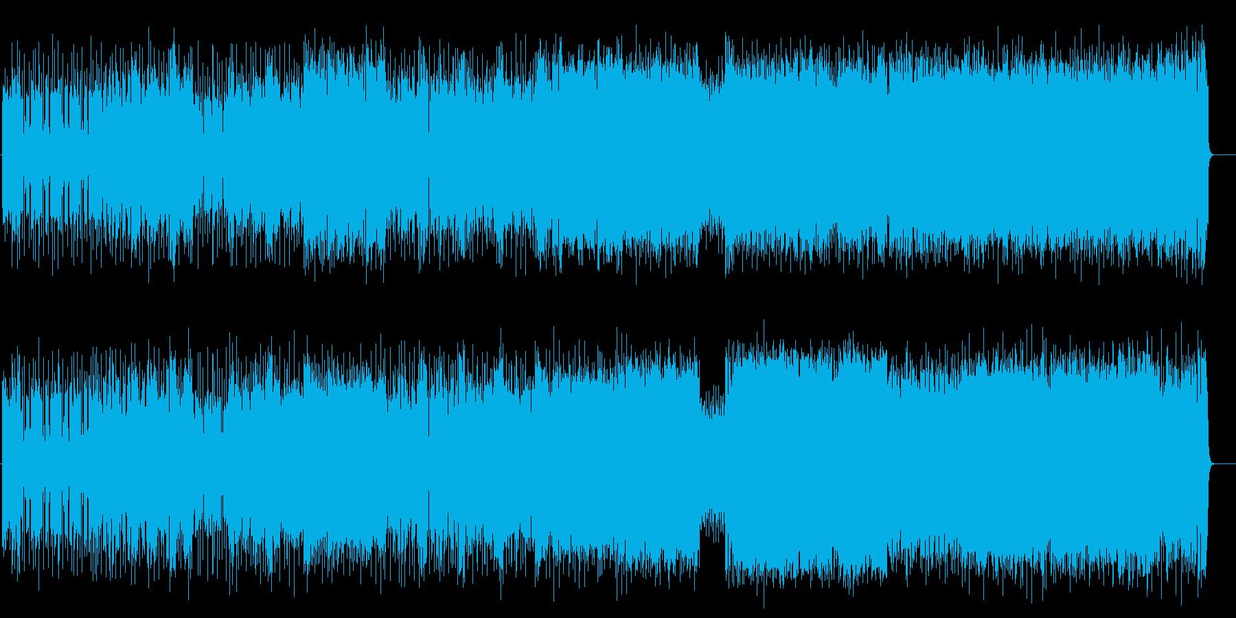 ハイテンションなリフとグルーブのファンクの再生済みの波形