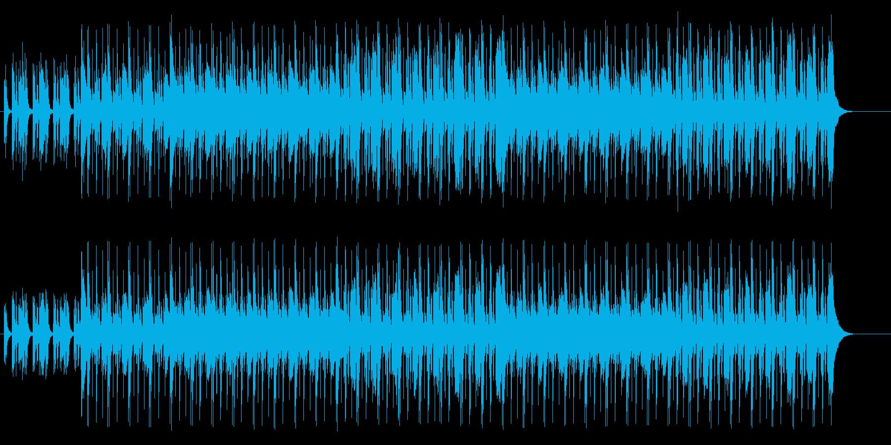 重いドキュメントのマイナーテクノポップスの再生済みの波形