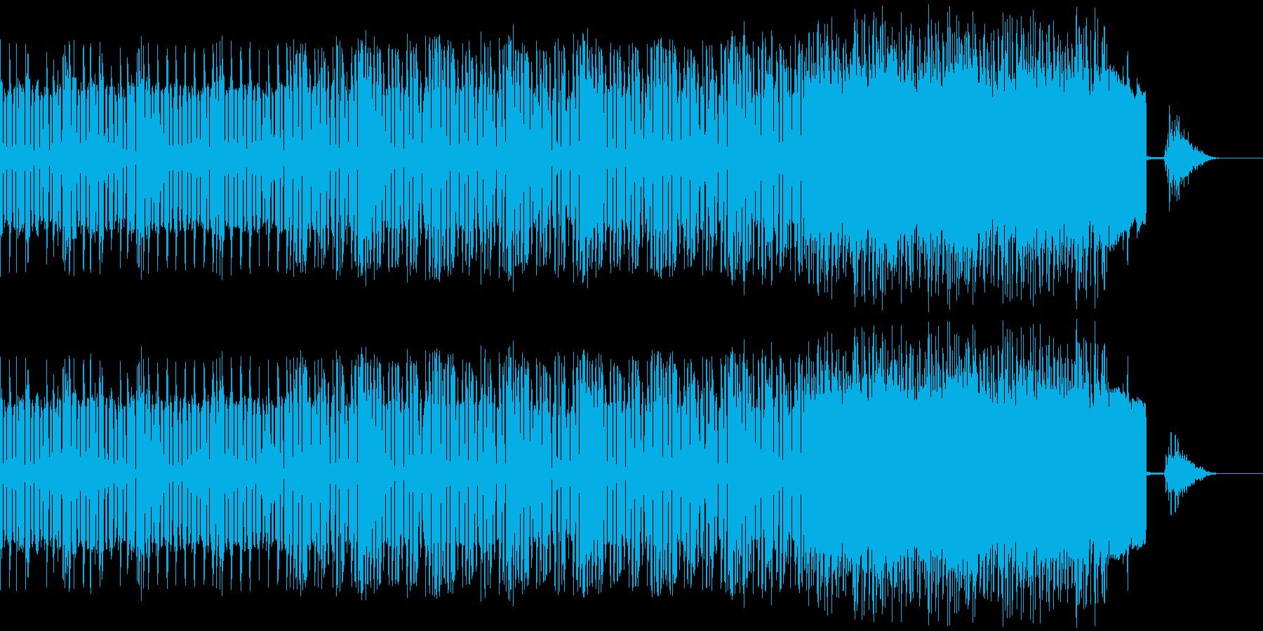 リズムが主体のエレクトロ系の再生済みの波形