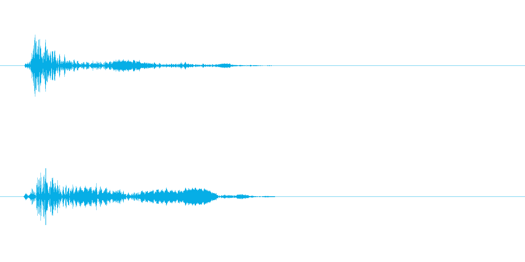 コッ(短めの打つ音)の再生済みの波形