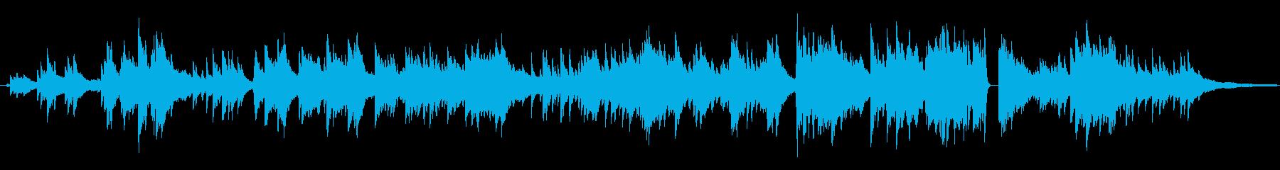 以上終り!エンドロールに ■ ピアノソロの再生済みの波形