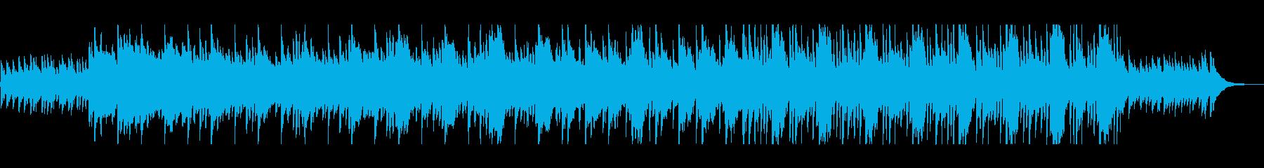 懐かしいループのシンセサイザーの曲の再生済みの波形