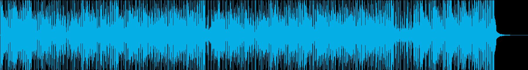 ファンキーな曲ロングバージョンの再生済みの波形
