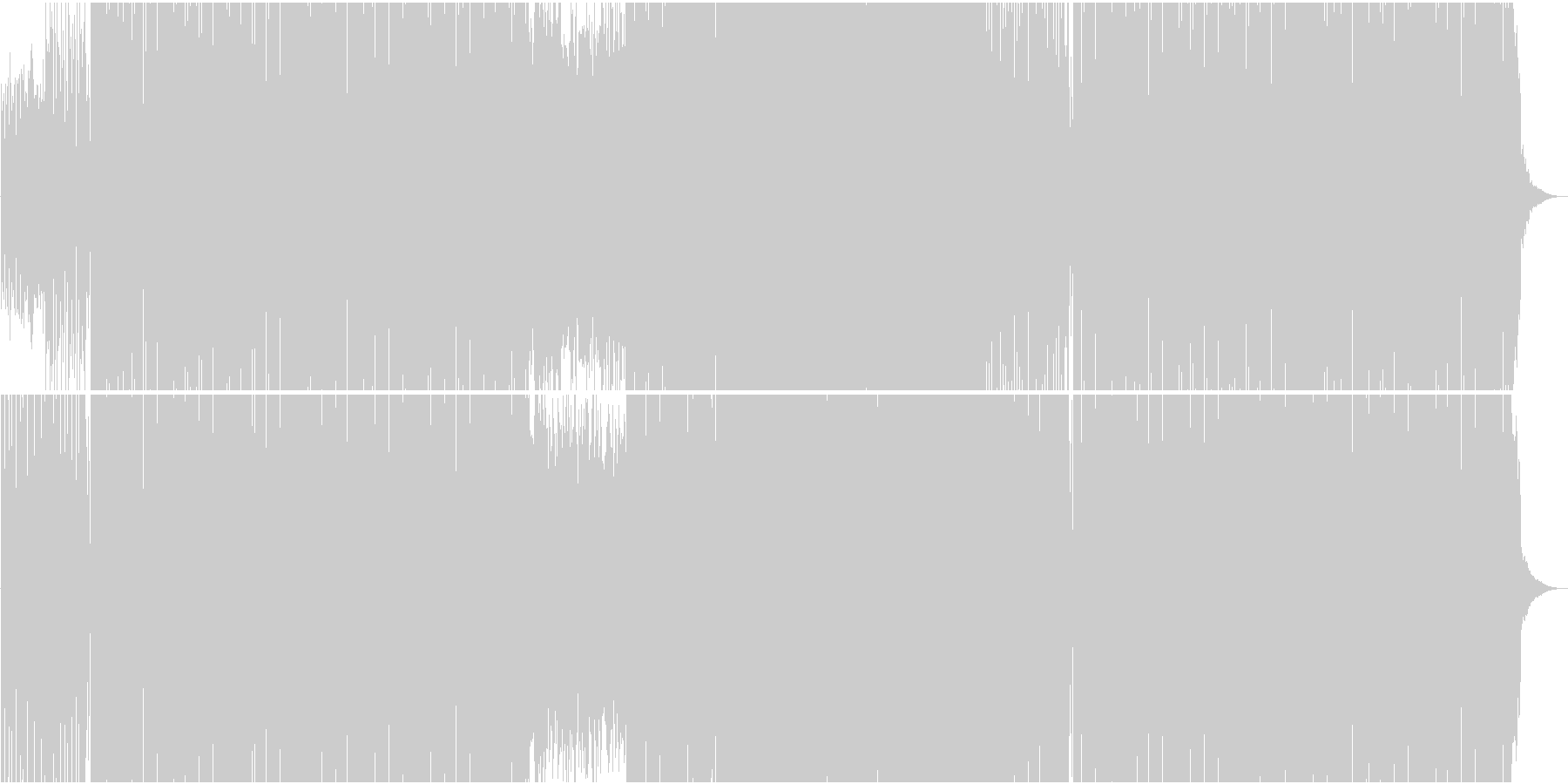 「ハバネラ/ビゼー」トランス系アレンジの未再生の波形