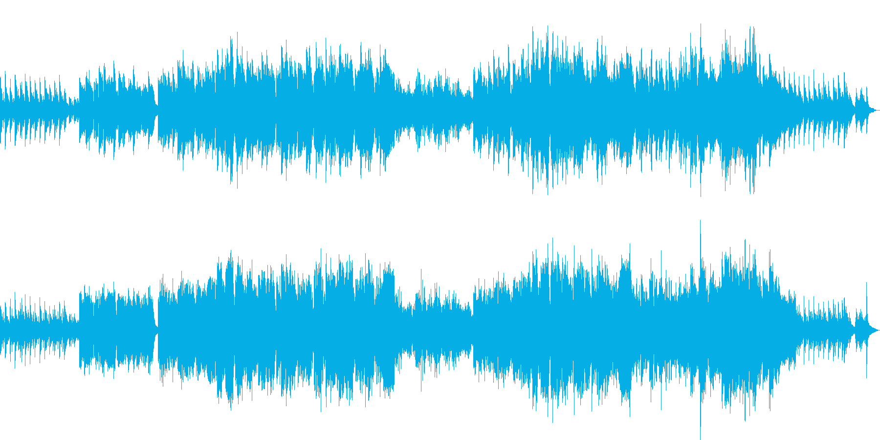 ほのぼのした雰囲気のバラードの再生済みの波形