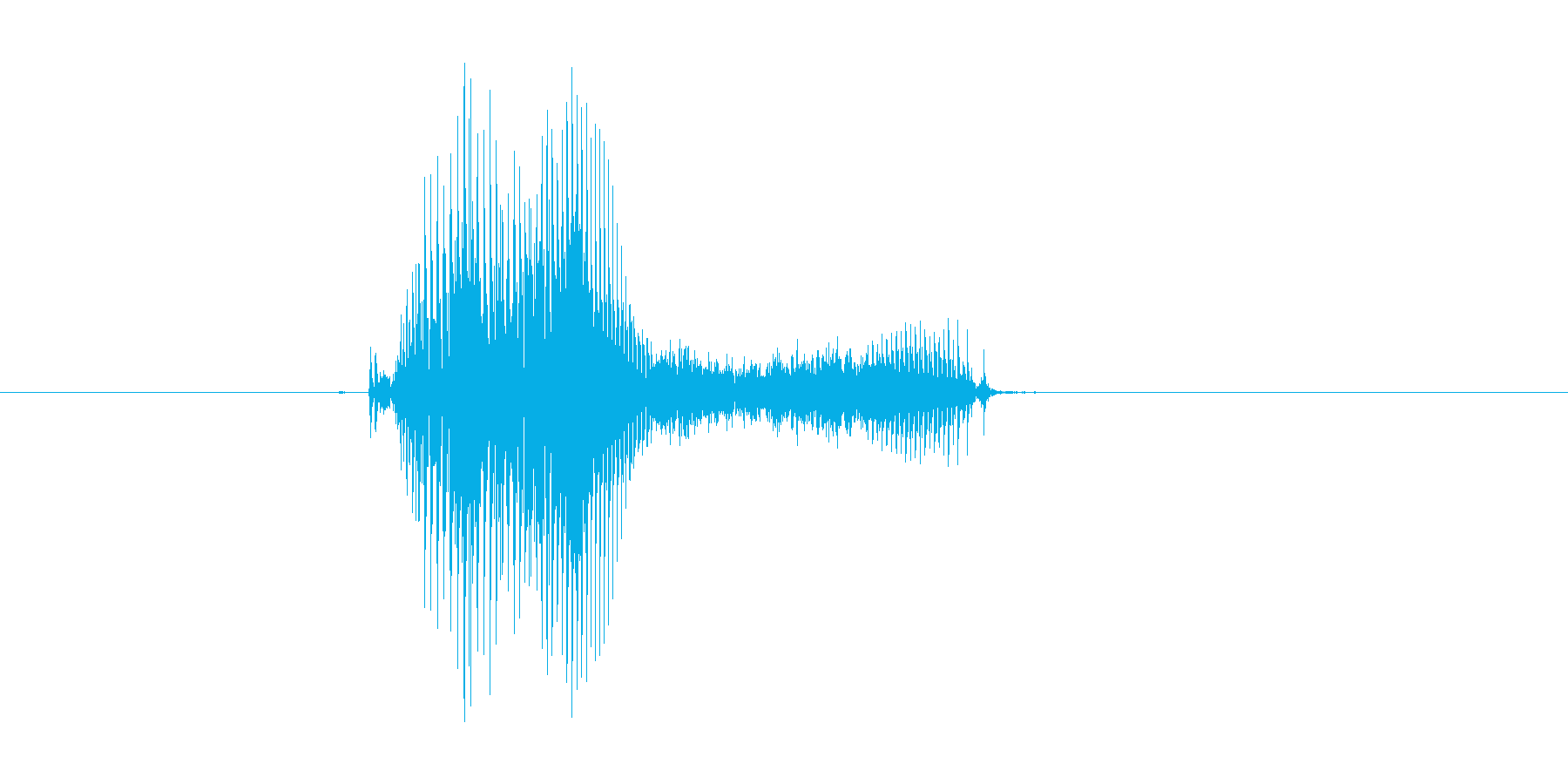 開始の再生済みの波形