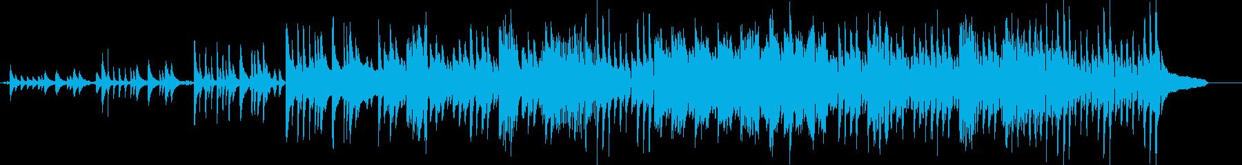 絶望的で(°m°;)嘆かわしい演奏の再生済みの波形