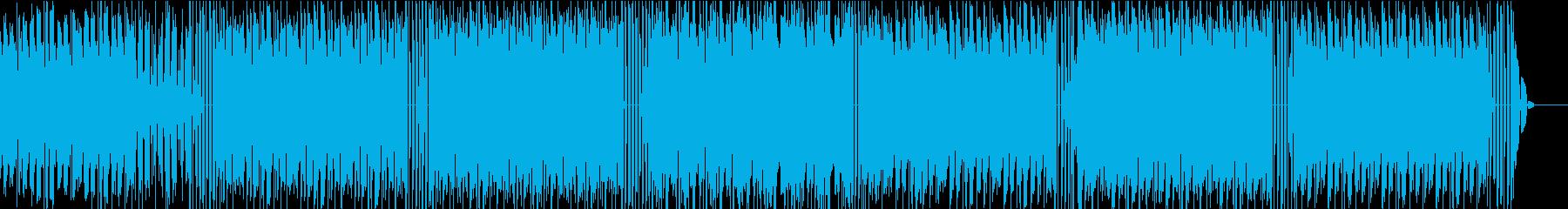 DJリミックス風のダンスミュージックの再生済みの波形