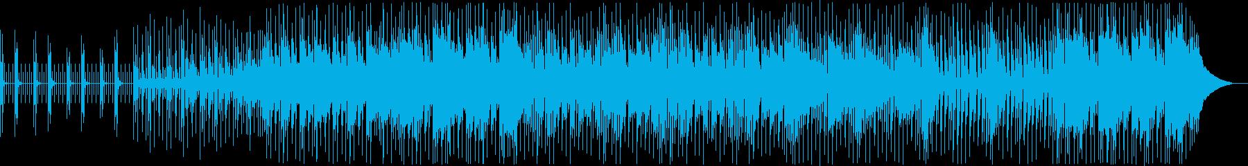 ミドルテンポの明るくかわいい曲の再生済みの波形