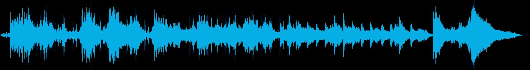 恐怖を煽るホラー楽曲の再生済みの波形