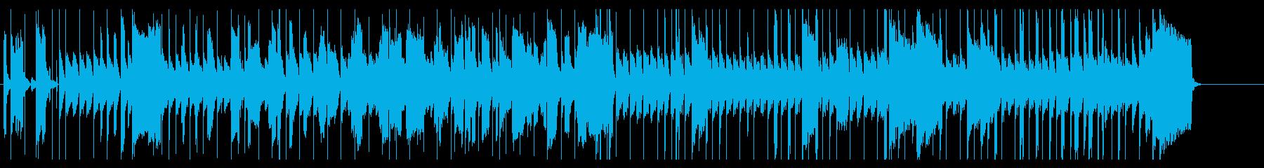 侵入・捜査・追跡・捜索の場面でのBGMの再生済みの波形