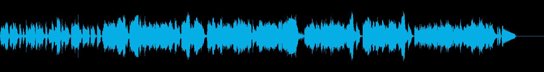 ほんわかしたブラジル風マーチの再生済みの波形
