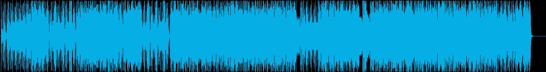 明るいハードロックンロールギターインストの再生済みの波形