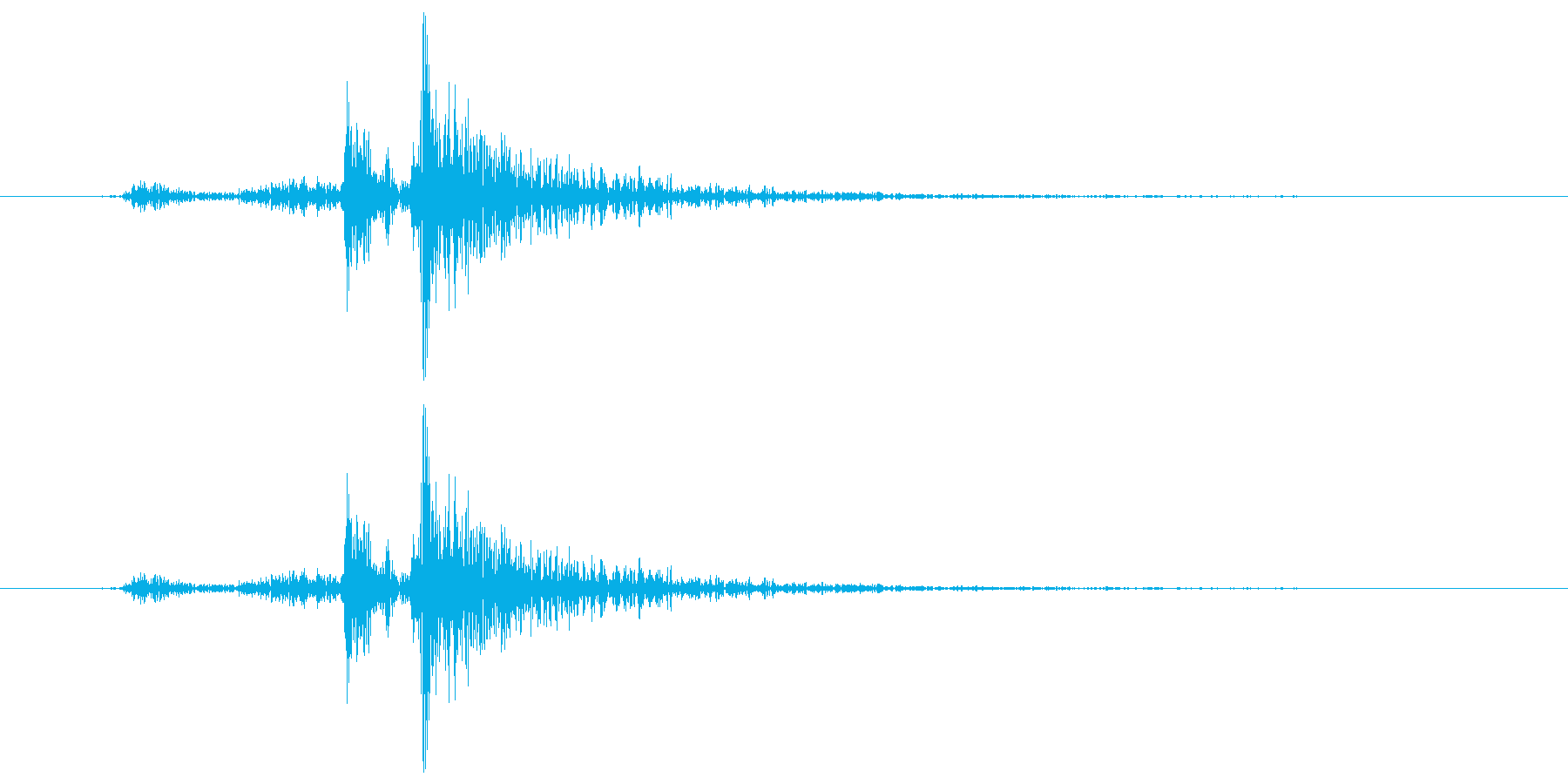 ガチャ(鍵を開ける音)の再生済みの波形