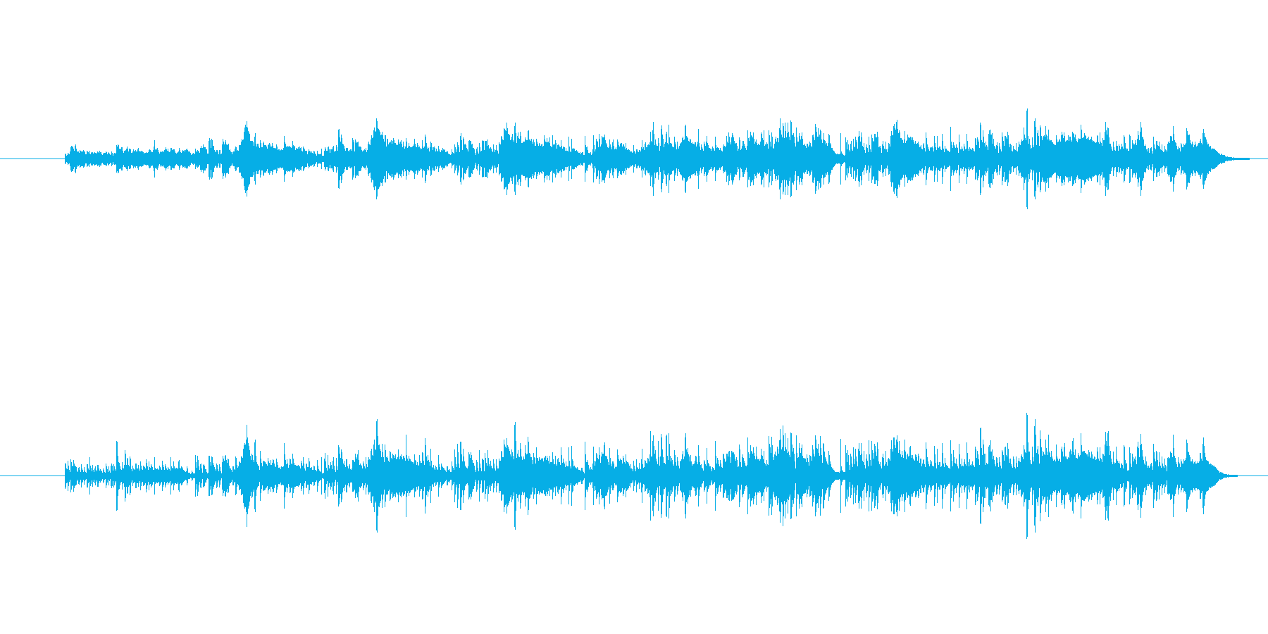 ma-ko song2の再生済みの波形