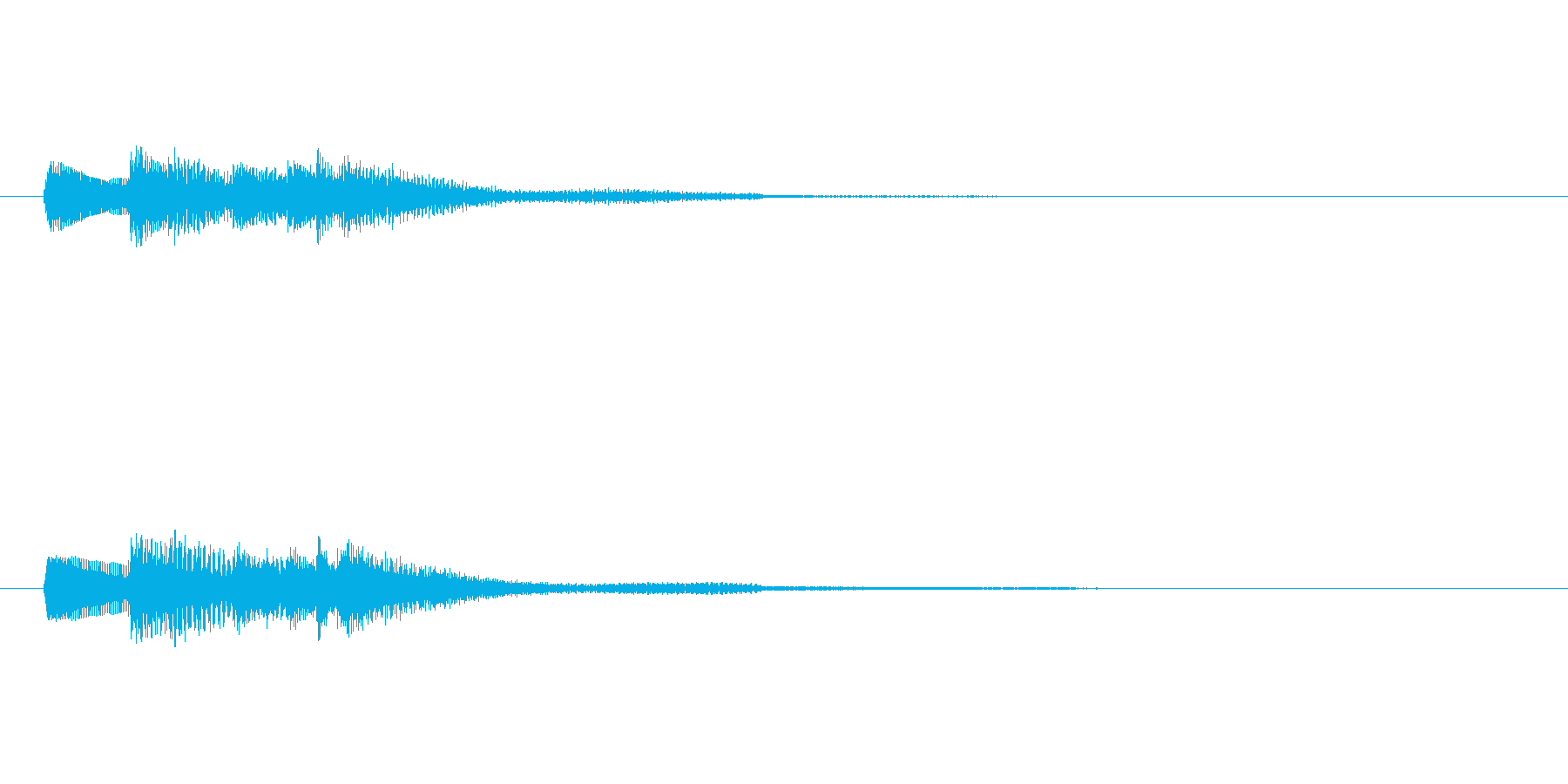 琴の上昇、グリッサンド、アルペジオの再生済みの波形
