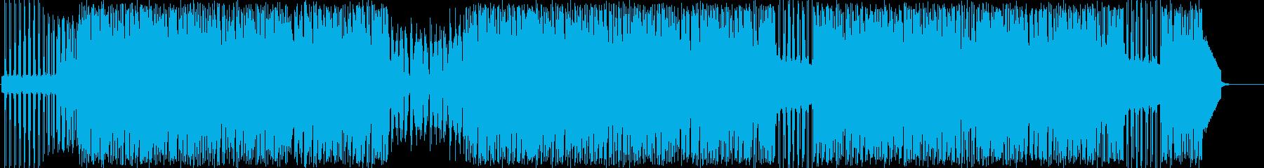 なだらかでマイルドなシンセサウンドの再生済みの波形