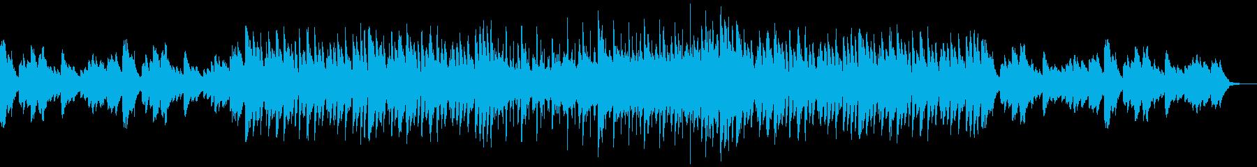 メロディアスなBGM向けハウスの再生済みの波形