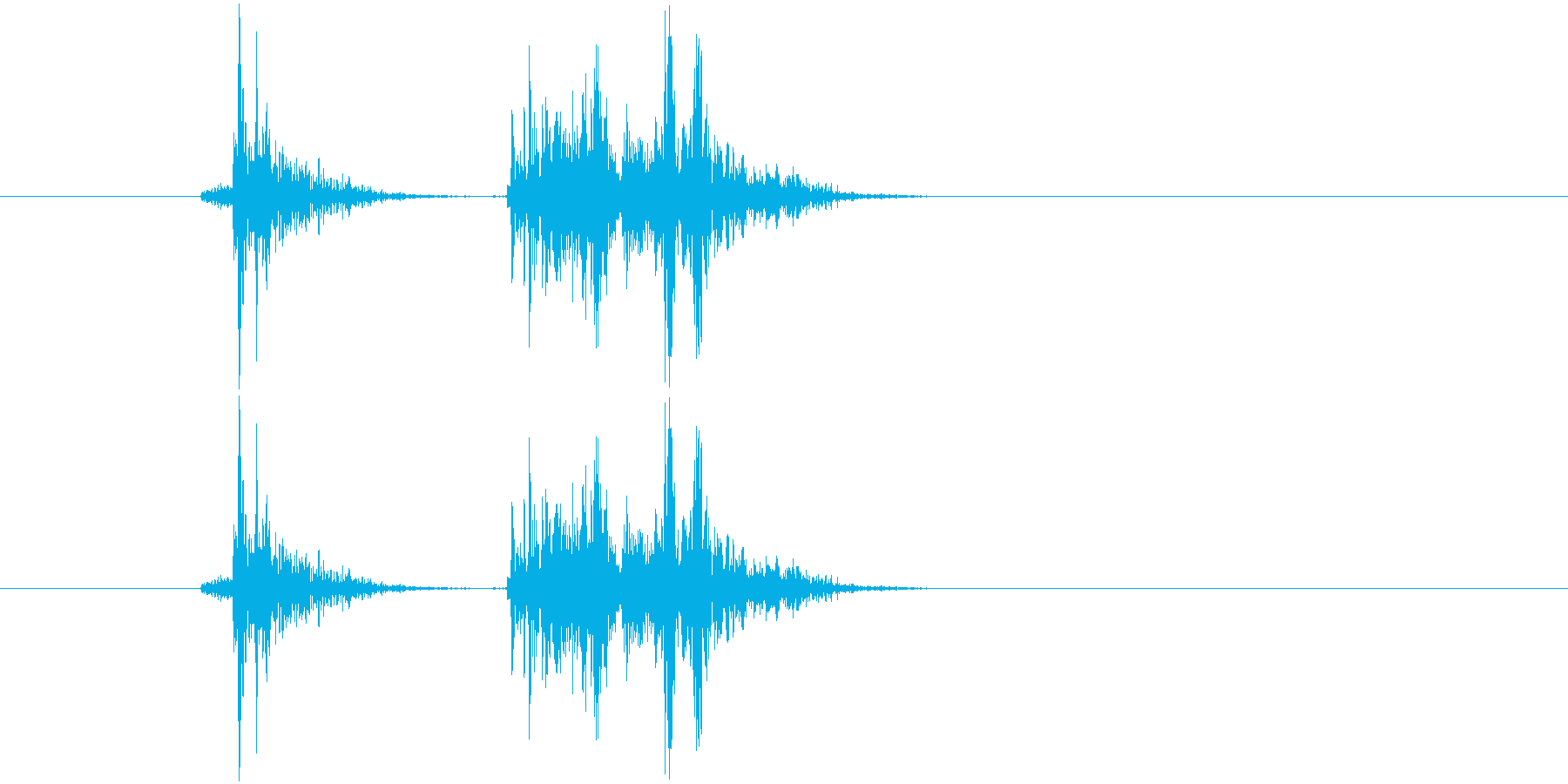 ガッ ガタッ(物音)の再生済みの波形
